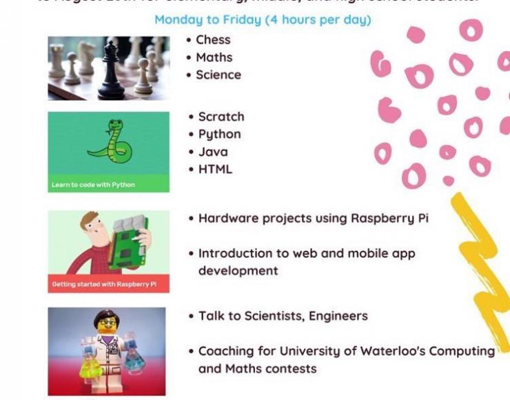 STEM Labs – Trust Science