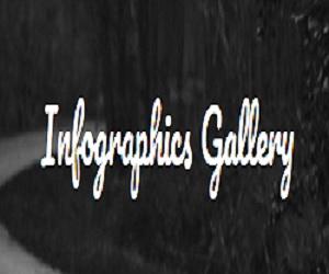 Infographics Gallery